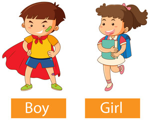 Opposite adjective words with boy and girl on white background
