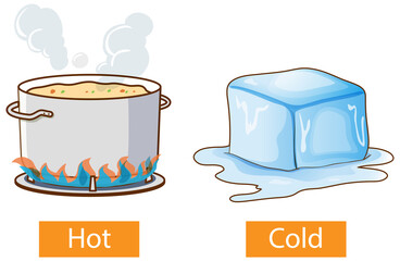 Opposite adjectives words with hot and cold