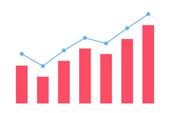 上昇傾向の折れ線グラフと棒グラフ