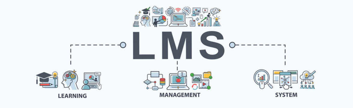 LMS - Learning Management System web icon for lesson and online education, course, application, study, e learning, knowledge everywhere and every time. Minimal vector infographic.