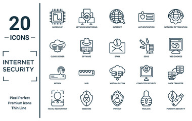 internet.security linear icon set. includes thin line microchip, cloud server, modem, facial recognition, pendrive security, spam, data transfer icons for report, presentation, diagram, web design - fototapety na wymiar