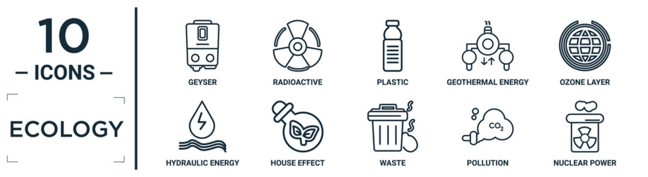 ecology linear icon set. includes thin line geyser, plastic, ozone layer, house effect, pollution, nuclear power, hydraulic energy icons for report, presentation, diagram, web design