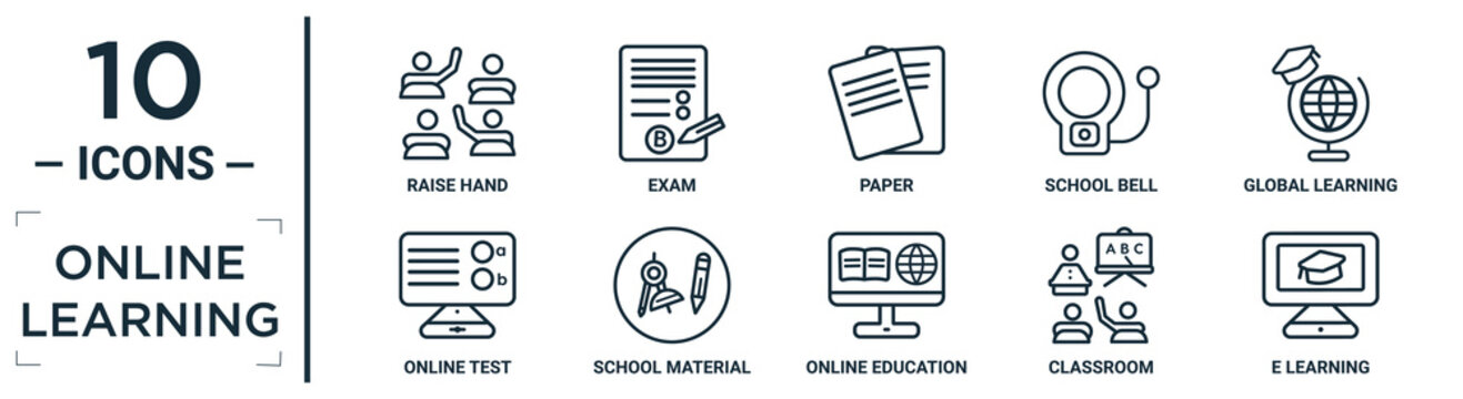online.learning linear icon set. includes thin line raise hand, paper, global learning, school material, classroom, e learning, online test icons for report, presentation, diagram, web design