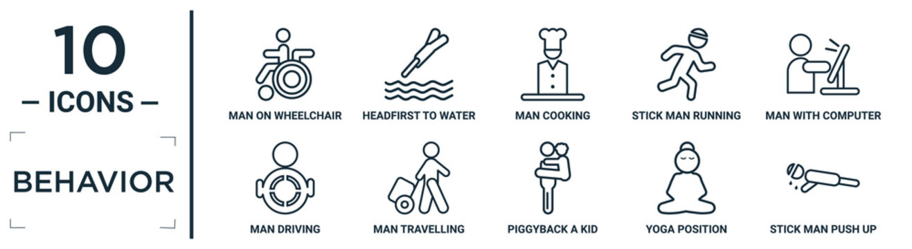 behavior linear icon set. includes thin line man on wheelchair, man cooking, man with computer screen, travelling, yoga position, stick push up, driving icons for report, presentation, diagram, web