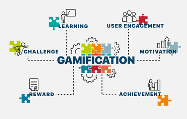 Fototapeta Gamification concept. Infographics. Chart with keywords and icons. Vector illustration.