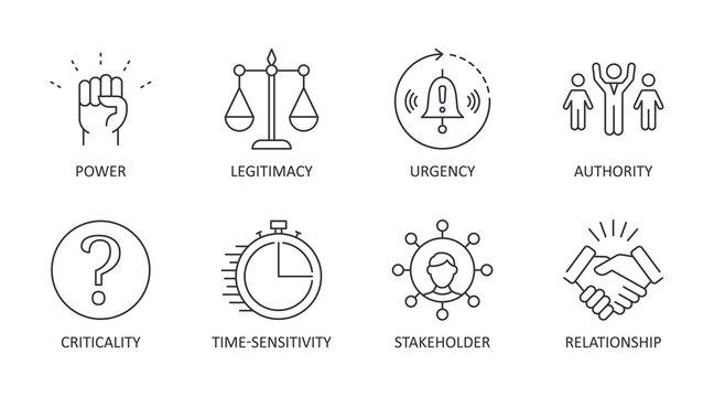 Salience model for stakeholder classification vector icons. Editable stroke. Legitimacy urgency authority time-sensitivity criticality relationship stakeholder. Stock illustration on white background