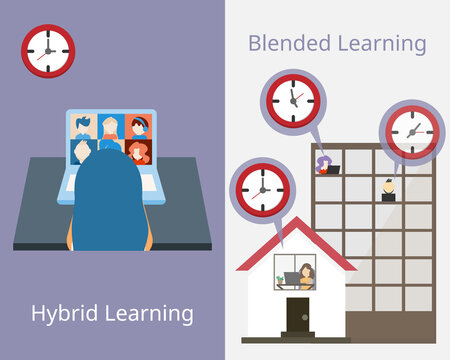 hybrid learning compare with blended learning vector