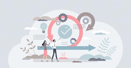Fototapeta Scrum agile framework plan as software development method tiny person concept obraz