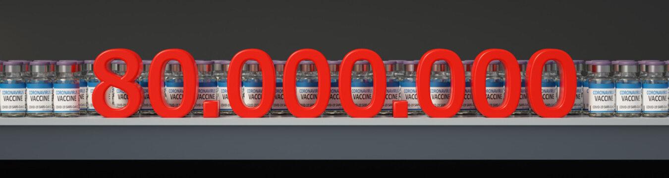 Corona vaccine for 80 million people like german population