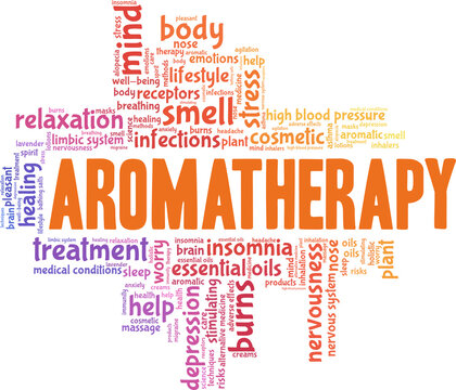Aromatherapy vector illustration word cloud isolated on a white background.