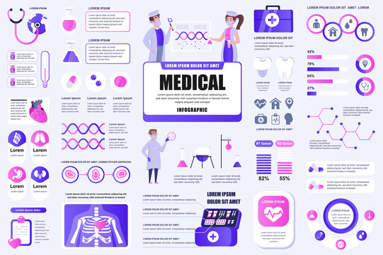 Bundle medical services infographic UI, UX, KIT elements. Different charts, diagrams, workflow, flowchart, healthcare icons, medicine, graphs design template. Vector info graphic and infographics set.