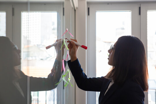 Focused female business leader writing on sticky notes on glass board, analyzing project plan and strategy. Side view. Management concept
