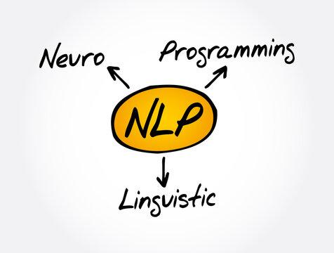 NLP - Neuro Linguistic Programming acronym, concept background