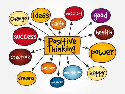 Positive Thinking mind map, concept for presentations and reports
