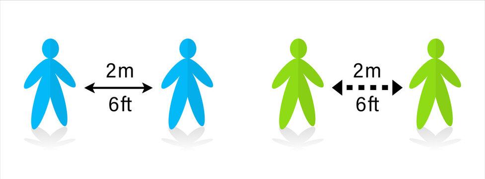 Distance between people of 2 meters or 6 feet