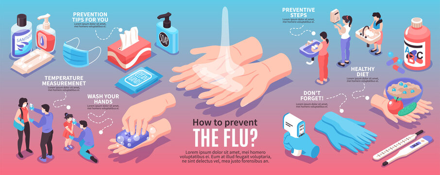 Infection Prevention Infographic Set