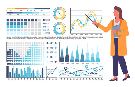 Woman submits a progress report. Character standing at big board pointing on charts and graphs. Girl presenting board with data and information infographic. Page with different diagram and indicators