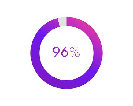 96 percent pie chart. Circle diagram business illustration, Percentage vector infographics