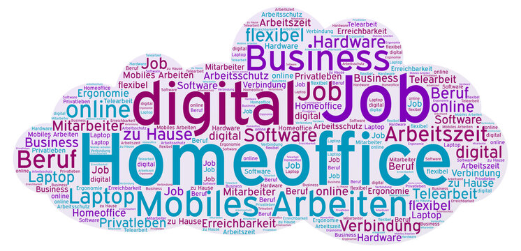 Homeoffice und mobiles Arbeiten als Wortwolke