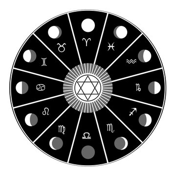Round frame with zodiac signs, horoscope symbol, phases of the moon and pentagram in the middle