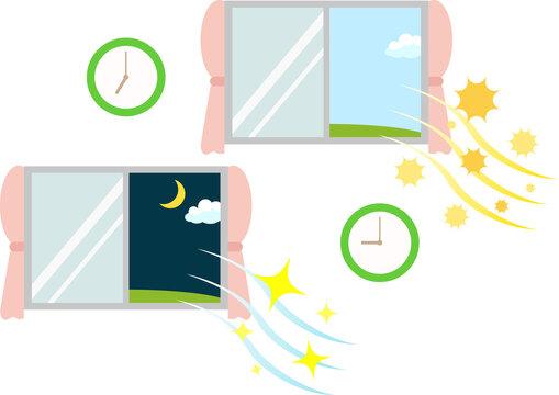 換気する窓、花粉が入ってくる窓のイラスト 朝と夜の換気