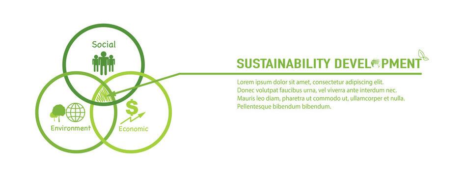 Banner design for Sustainability development concept with venn diagram, Vector illustration