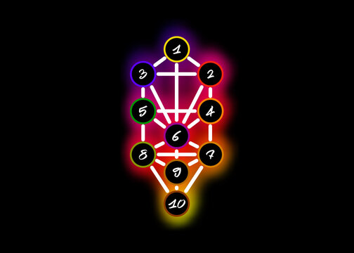 Kabbalah, Tree Of Life colourful diagram. Ancient Jewish Symbol Sephirot tree of life kabbalah. Sacred geometry, Simplified sign. Main glyph of the Qabalists. Vector isolated on black background