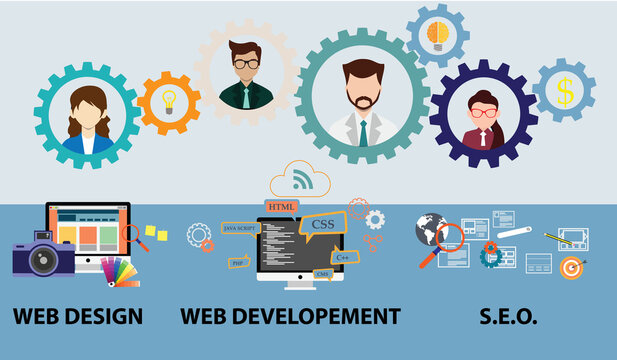 Development abstract concept vector illustration set. Design development, information architecture, website programmer, coding software, interface web design abstract metaphor and S.E.O.