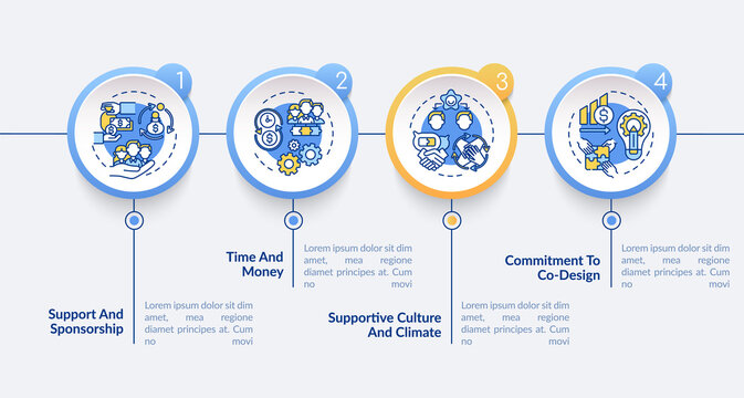 Setting for co-design vector infographic template. Sponsorship, supportive climate presentation design elements. Data visualization 4 steps. Process timeline chart. Workflow layout with linear icons