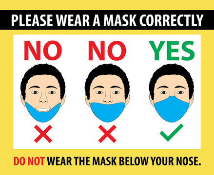 Wearing a mask correctly signage with illustration on the wrong and right way to wear a face mask