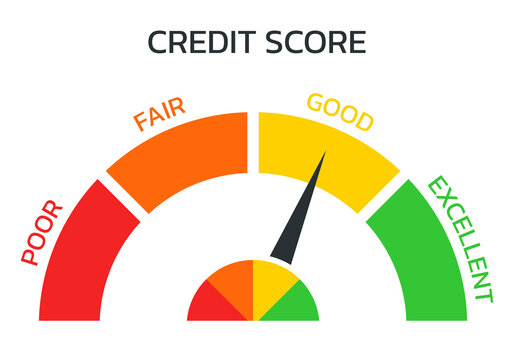 Credit score meter. Gauge, business report concept. Excellent, good, bad, poor level scale. Credit rating performance design. Vector illustration.