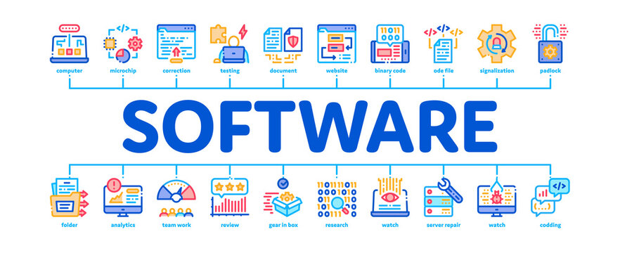 Software Testing And Analysis Minimal Infographic Web Banner Vector. Computer Software, Code And Program Test And Research On Bug, Technician Support Color Illustration