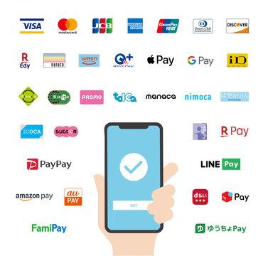 キャッシュレス決済サービス・交通系電子マネー・流通系電子マネー・後払い型電子マネー・QRコード決済・銀行PAY決済・イメージ
