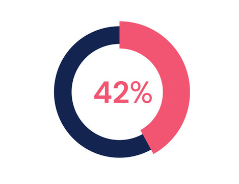 42% circle diagrams Infographics vector, 42 Percentage ready to use for web design