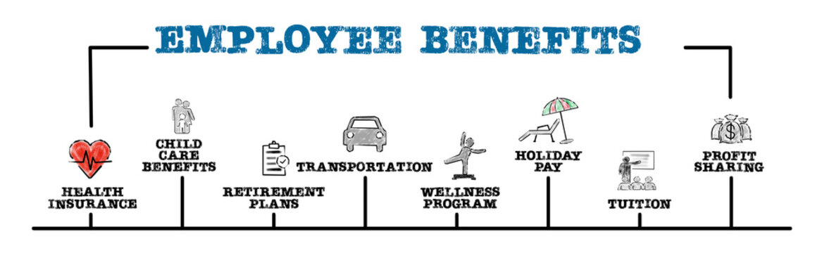 Employee Benefits.  Health insurance, Retirement Plans and Profit Sharing concept. Horizontal web banner