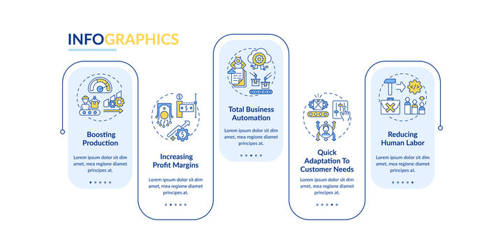 Industry 4.0 aims vector infographic template. High profit, business automation presentation design elements. Data visualization with 5 steps. Process timeline chart. Workflow layout with linear icons
