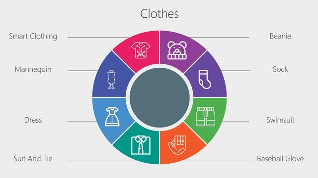 clothes infographic template for presentation and slide with clothes icons related baseball glove, sock, dress, smart clothing, mannequin, suit and tie, swimsuit, beanie
