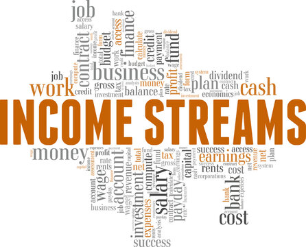 Income streams vector illustration word cloud isolated on a white background.