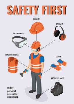 Work safety. Isometric Construction worker wearing hard hat, gloves, earmuffs, protective glasses, clothing and boots. Vector infographic poster about safety equipment. PPE.