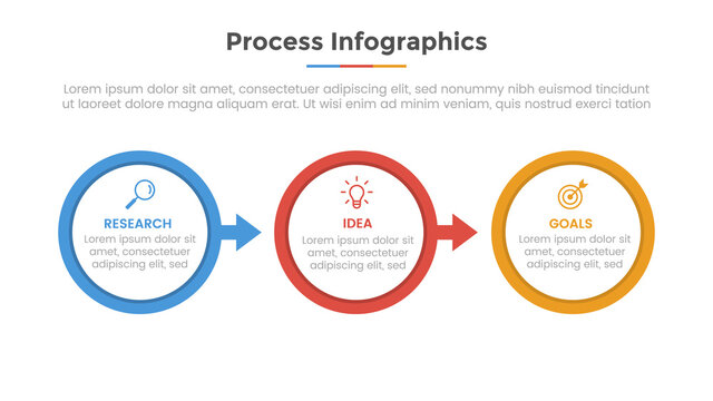 process infographic with 3 list point and circle shape timeline and modern flat style template slide for presentation