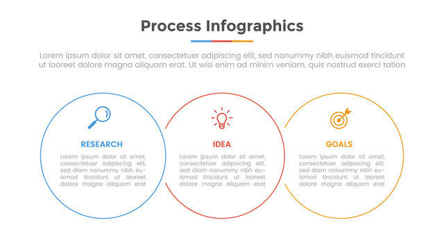 process infographic with 3 list point and circle shape and modern flat style template slide for presentation