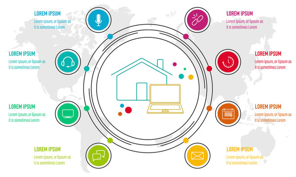 work from home infographic with 8 options and components
