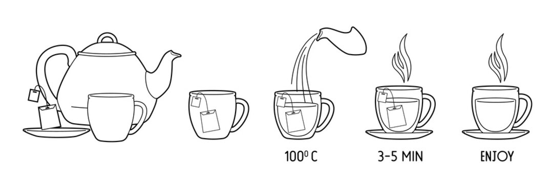 Elements of instruction for making tea bags.