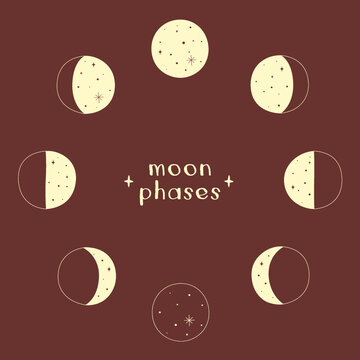 Illustration of moonphases in pink and yellow vector design