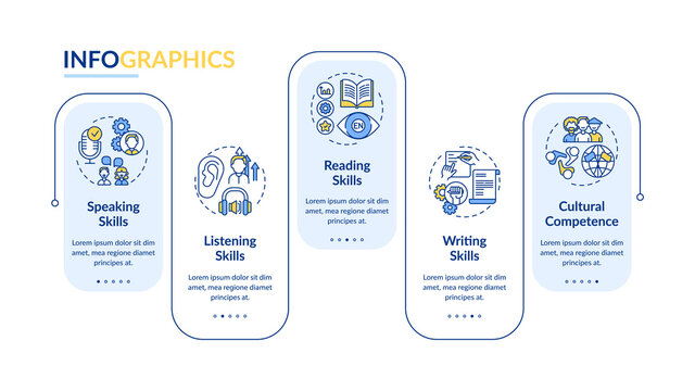Language competencies vector infographic template. Speaking, reading skills presentation design elements. Data visualization with 5 steps. Process timeline chart. Workflow layout with linear icons