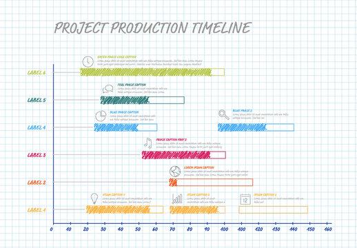 Handmade Gantt project production timeline graph