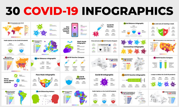 30 Covid-19 Vector Infographics. Coronavirus presentation map templates. 2019-ncov immunity passport app. Vaccine compare syringe, wash hands, face mask, social distance. Vaccination statistic.