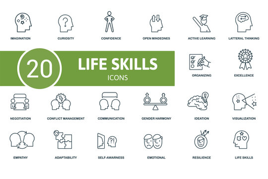 Life Skills icon set. Contains editable icons life skills theme such as curiosity, open mindedness, latteral thinking and more.