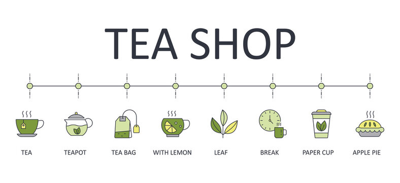Vector banner infographics tea shop icons. Editable stroke. Drink with lemon, apple pie break leaves. Tea bag teapot paper cup. Stock line illustration on white background