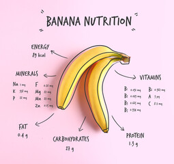 Fresh ripe bananas with nutrition facts on color background